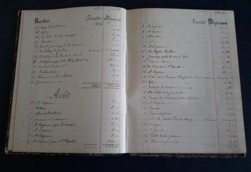 Carnet de compte : août 1914