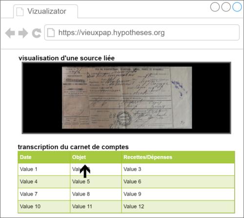 Exemple d'interface de visualisation simultanée des factures et du contenu du carnet de comptes